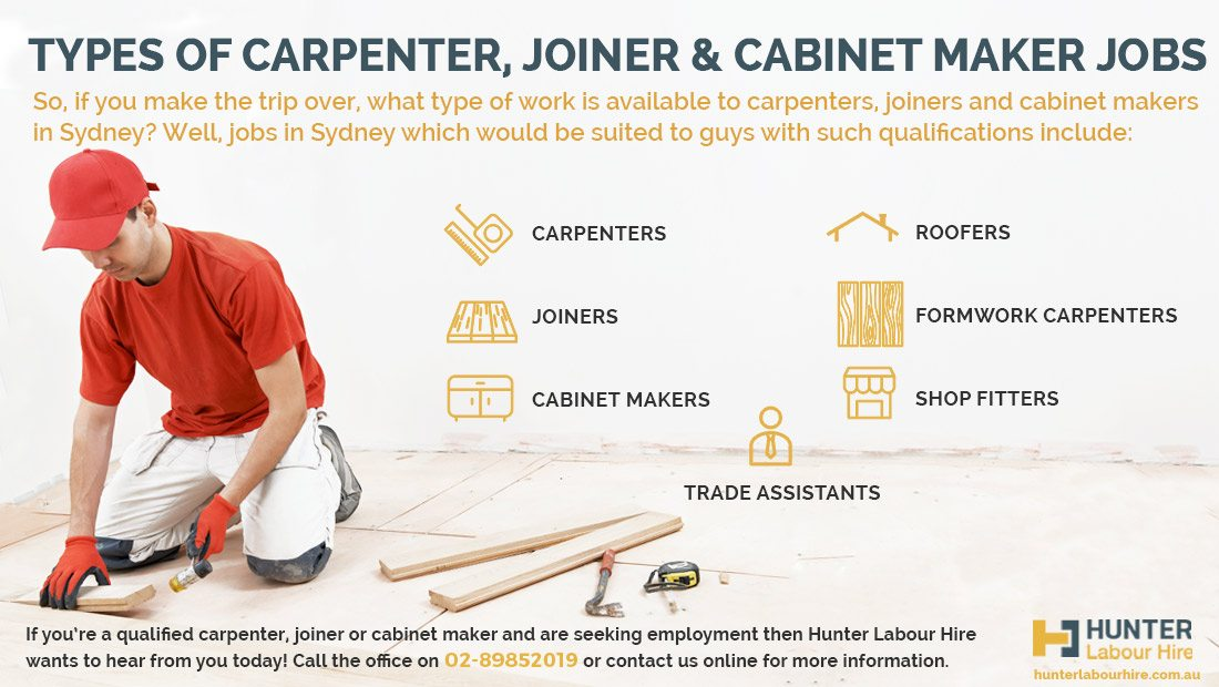 Carpenters Joiners  Cabinet Maker Jobs In Sydney