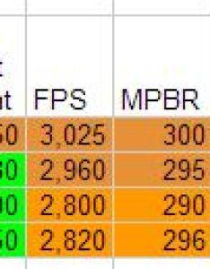 bmg vs lapua ballistics also the hunting gear guy rh huntinggearguy