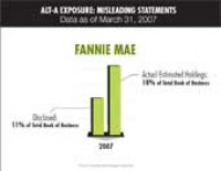 BREAKING: SEC Charges Former Fannie Mae, Freddie Mac Executives with Securities Fraud