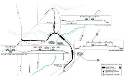 MDOT Releases Billings Bypass Record of Decision
