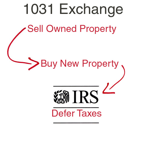 Solve Your Real Estate Woes With A Exchange