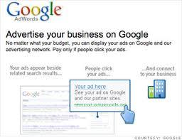 AdWords Advertising