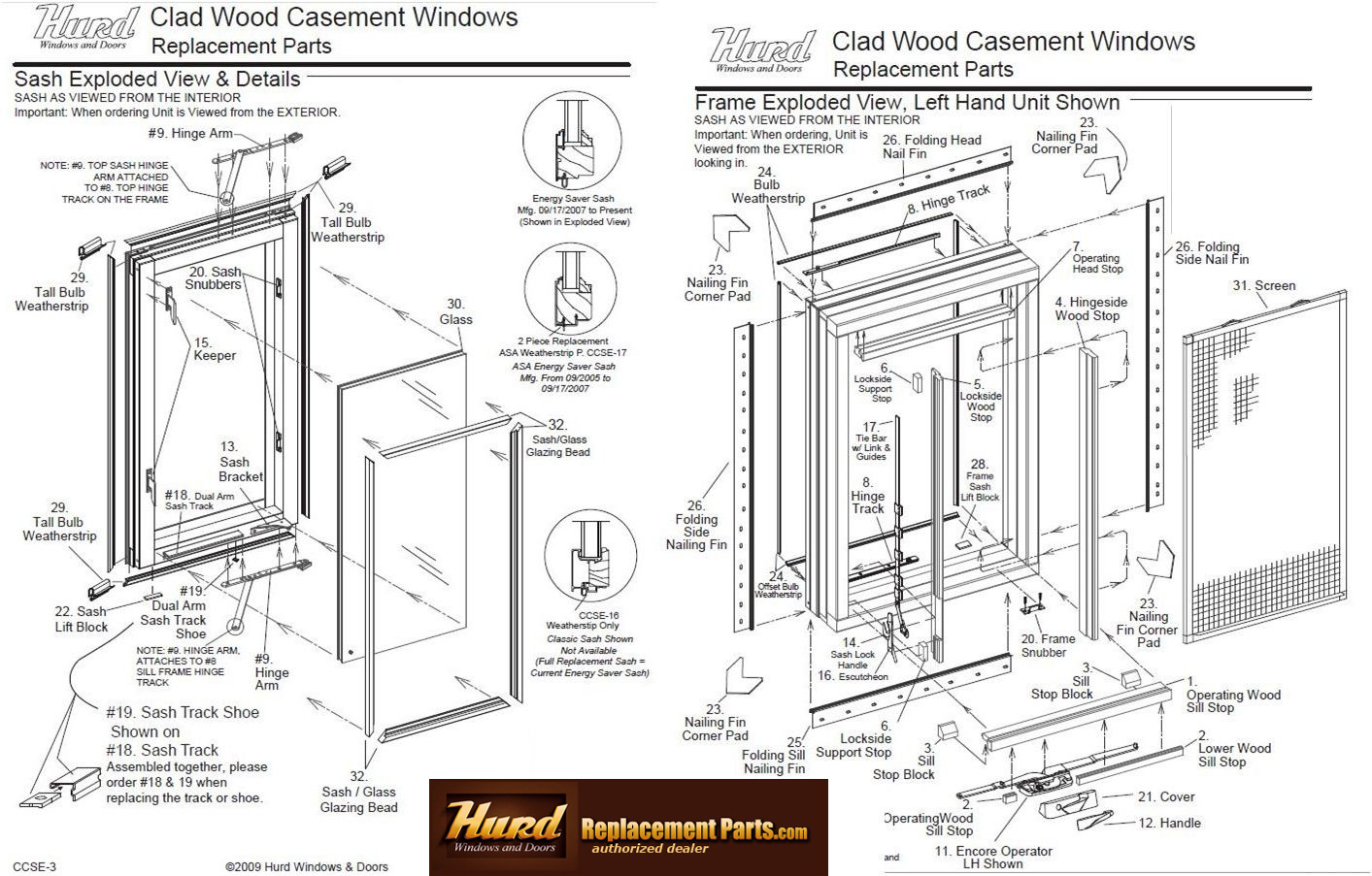 Door Sashes Amp Illustration Of Tilt And Turn And Sash