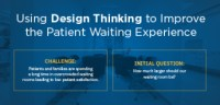 How Design Thinking Can Transform the Hospital Experience ...