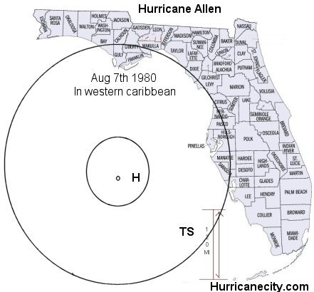 Hurricanes big small, how big were they?