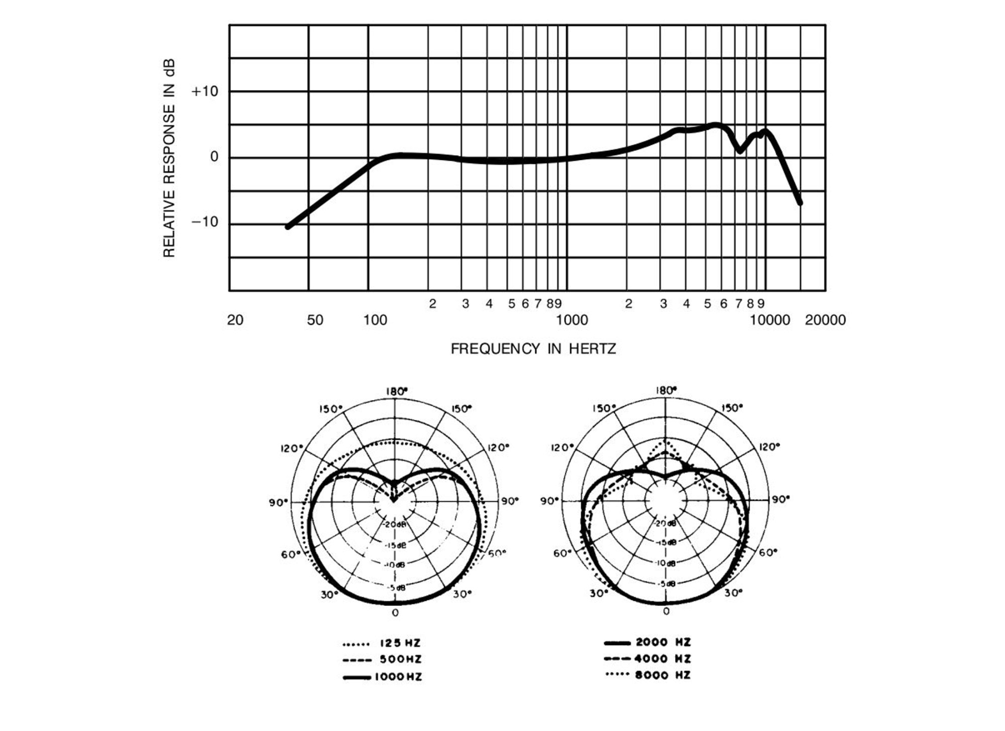 hight resolution of old fashioned shure sm58 wiring diagram gallery