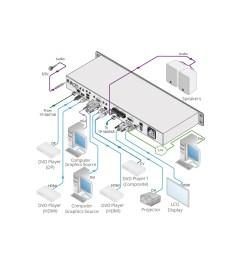 wrg 4272 kramer vga wiring diagramkramer vp 440 switcher scaler 3 [ 2200 x 1600 Pixel ]