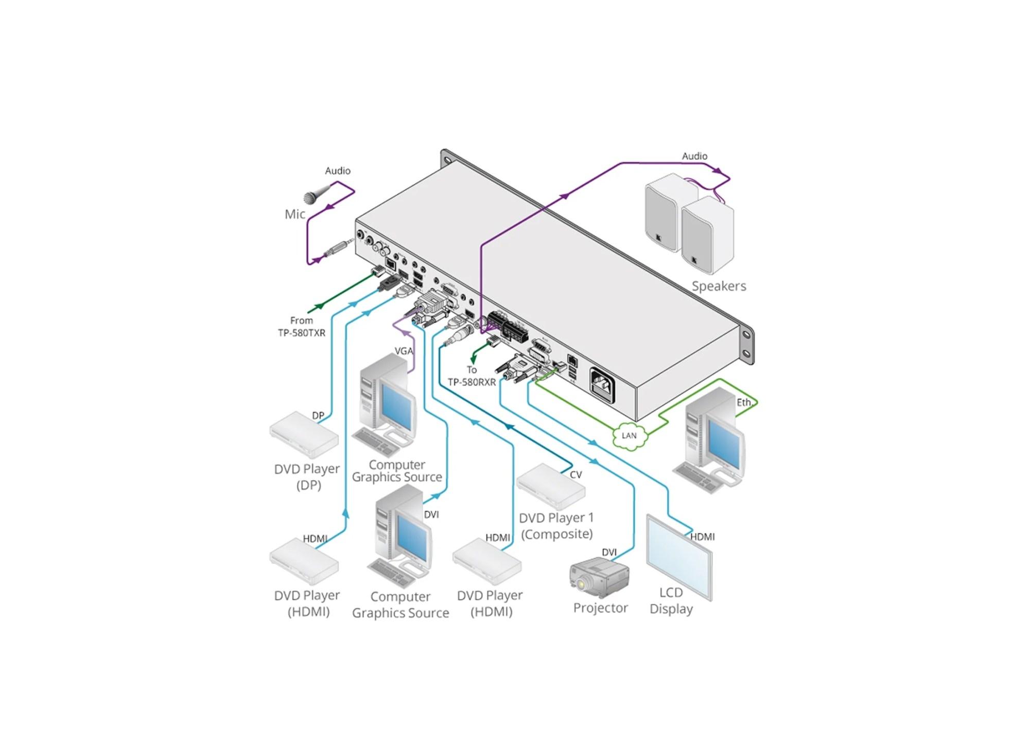 hight resolution of wrg 4272 kramer vga wiring diagramkramer vp 440 switcher scaler 3