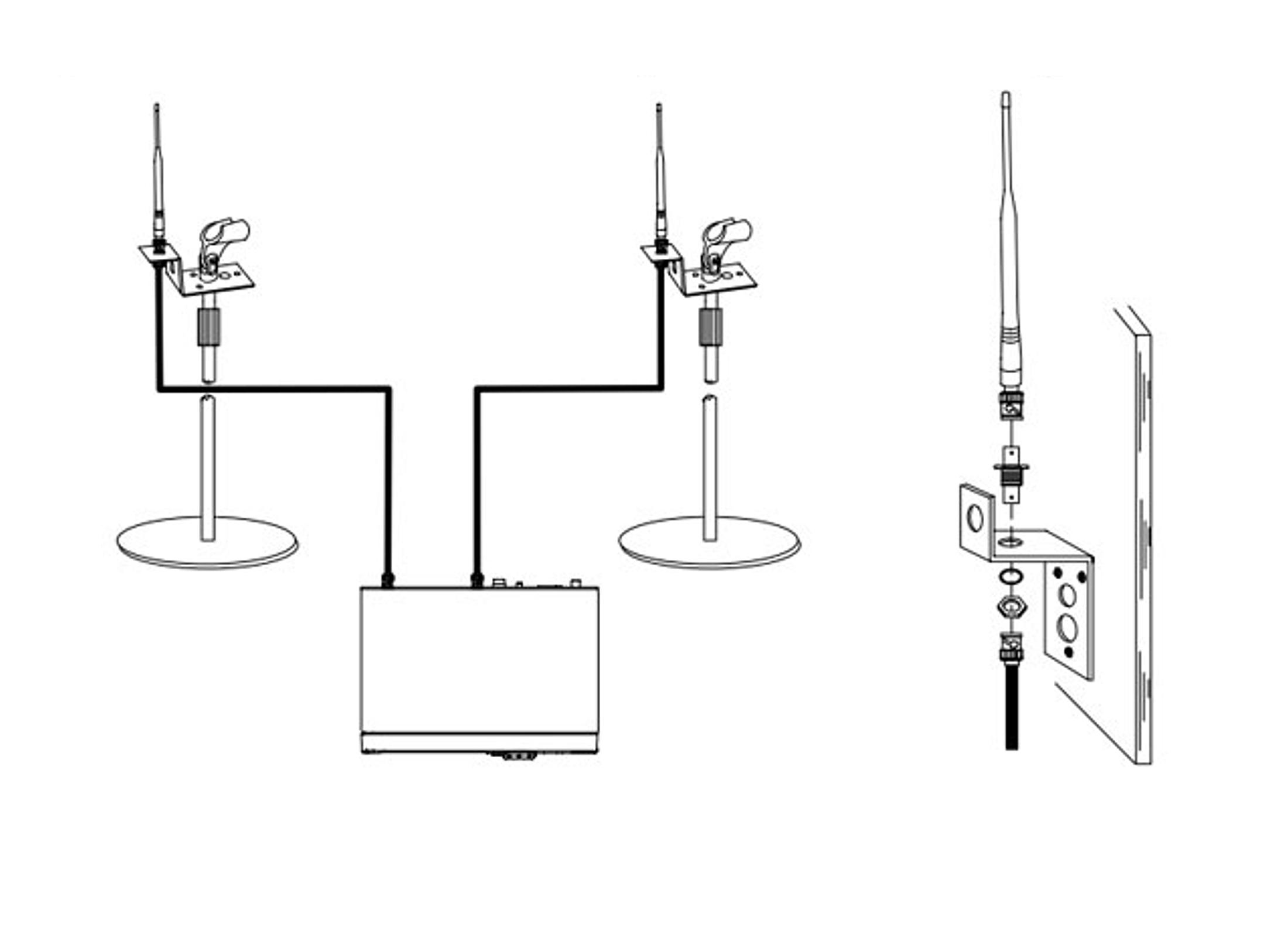 Shure UA505 Antenna Mount Kit Online At Low Prices At Huss