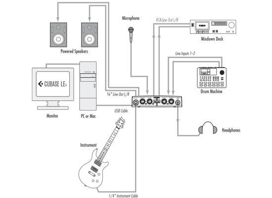 Lexicon Alpha Studio USB Audio Interface günstig online