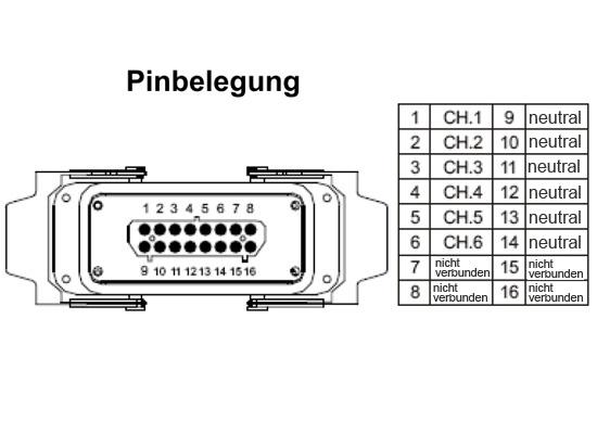 Botex BO-6-S1 Splitbox, 1x 16-pol Multipin, 6x Schuko bei