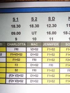 Staff Schedule, Den Norske Turistforening (DNT) at Rondvassbu Hut, hut2hut operational profile