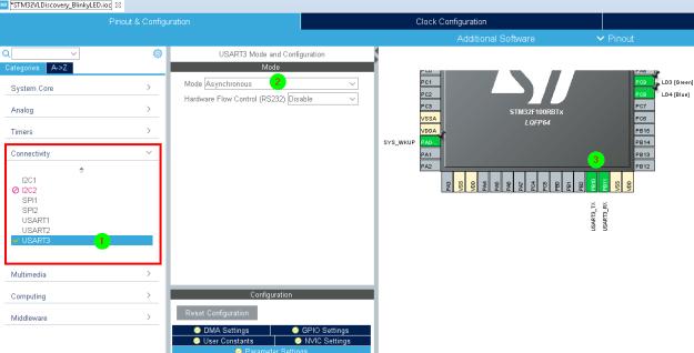 CubeMX valinnat USART3:n aktivoimiseksi
