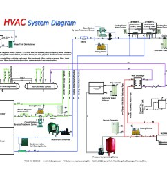 hvac system schematic wiring diagram inside hvac system schematic [ 1800 x 1387 Pixel ]