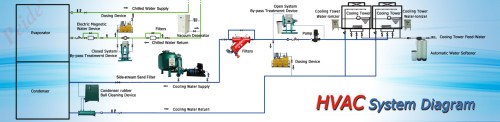 small resolution of photos of hvac system diagram