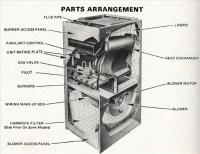Natural Gas Furnace Parts Diagram : 33 Wiring Diagram