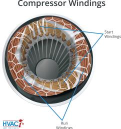 hvac compressor wiring check [ 1976 x 2146 Pixel ]