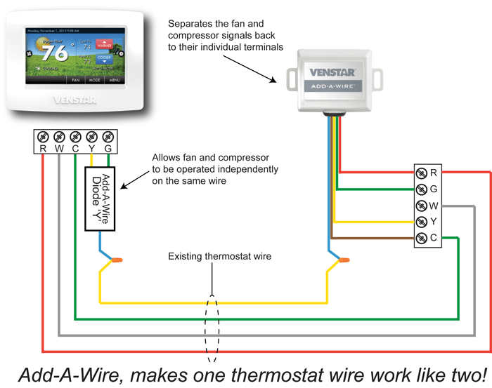 6 Wire Thermostat Wiring Diagram WIRING DIAGRAM SCHEMES