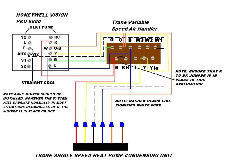 W1, W2 & E - HVAC Old Trane Thermostat Wiring Diagram on