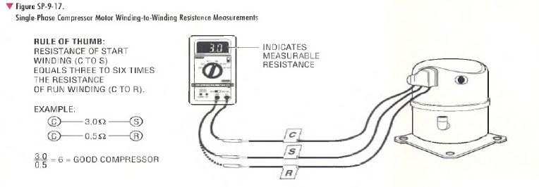 SINGLE-PHASE COMPRESSOR MOTOR WINDING-TO-WINDING