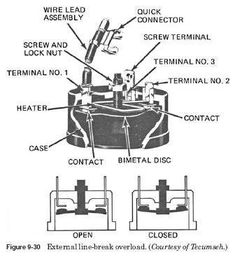 wiring diagram for electric motor with capacitor trailer plug us aj compressors | hvac troubleshooting