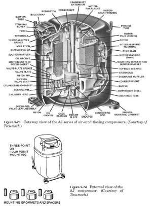 AJ pressors | HVAC Troubleshooting