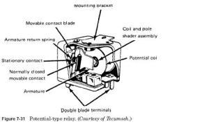 PotentialType Relay   HVAC Troubleshooting