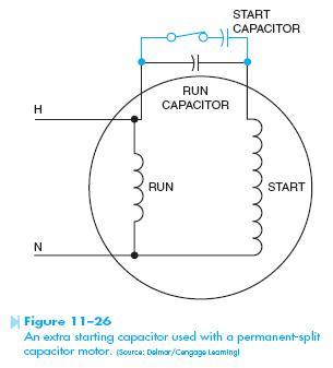 single phase motor wiring diagram with capacitor start ford 4000 alternator permanent split hvac troubleshooting 2