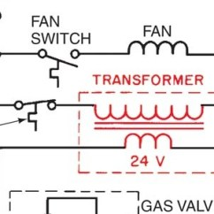 24 Volt Relay Wiring Diagram Server Room Layout Troubleshoot An Hvac System Problem With Confidence