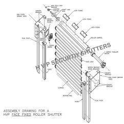 Roll Up Door Motor Wiring Diagram Guitar Pickups Roller Shutter Anatomy: Learn How Shutters Work