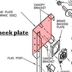 Roller Door Motor Wiring Diagram Car Exhaust System Shutter Anatomy: Learn How Shutters Work