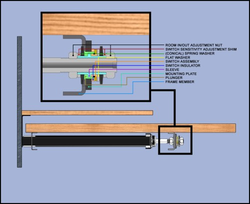 small resolution of slide out motor wiring simple wiring diagram schema rv slide covers rv room slide wiring diagram