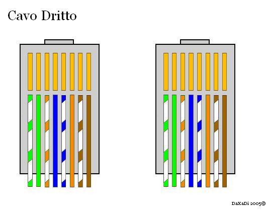 cat 5 crossover wiring diagram 4 6 liter ford engine hardware tweakers • leggi argomento - schema plug cavi lan