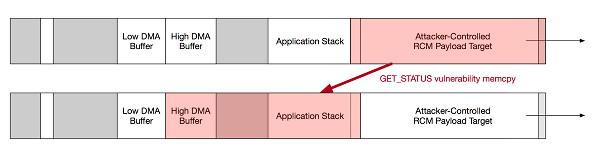 nvidia tegra x1 vulnerabilità nintendo switch