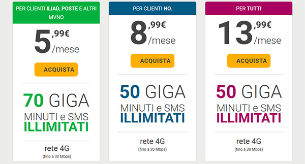 Offerte telefoniche Kena Mobile