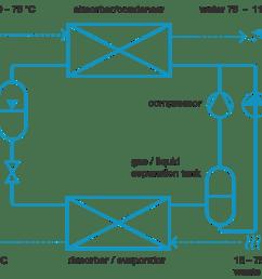 a simplified flow diagram showing a typical hybrid heat pump [ 1960 x 1536 Pixel ]