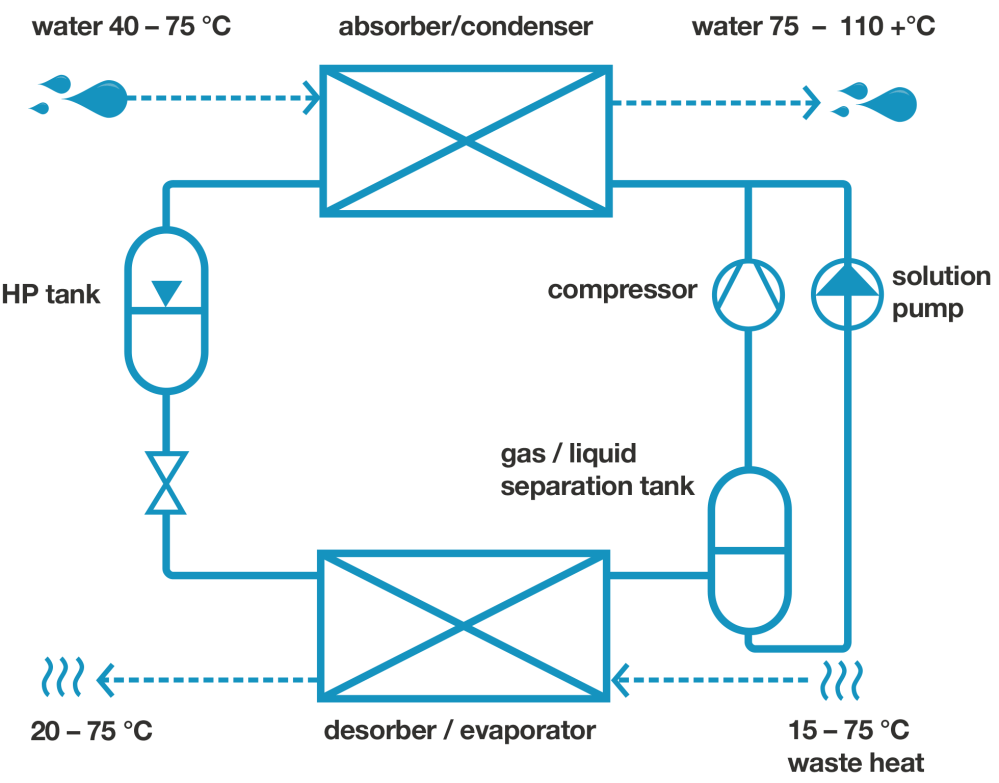 medium resolution of a simplified flow diagram showing a typical hybrid heat pump