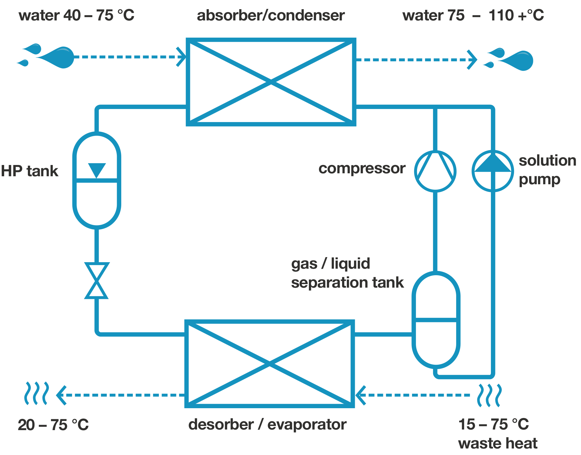 hight resolution of a simplified flow diagram showing a typical hybrid heat pump