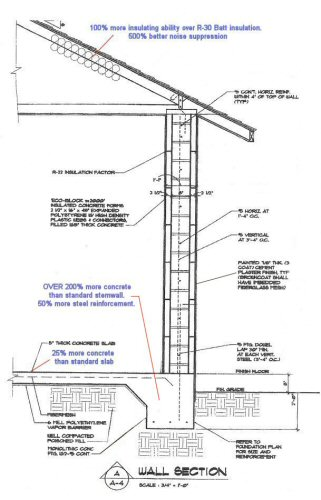 insulated concrete wall construction Gallery