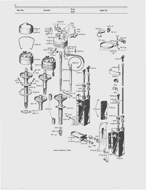 03.5 Generator: Circuit breaker (Timer) and Wiring