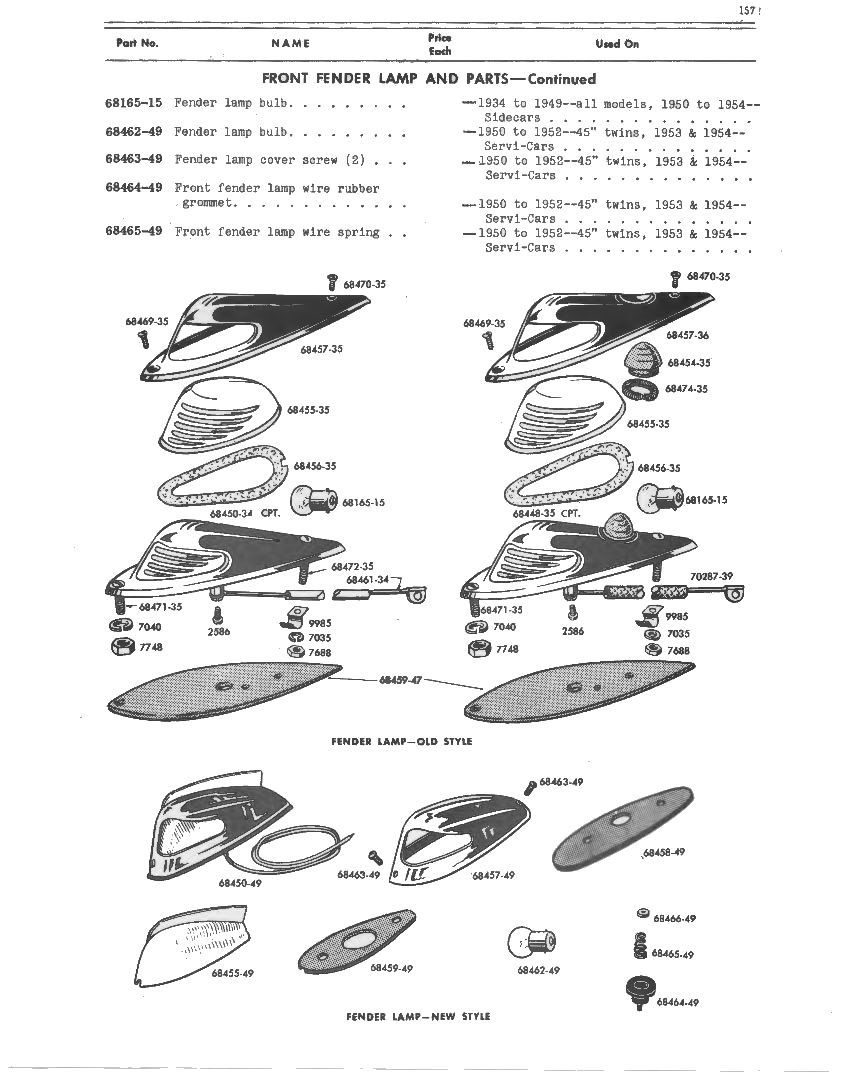 15.3 Lamps: Front Fender Lamp and Parts