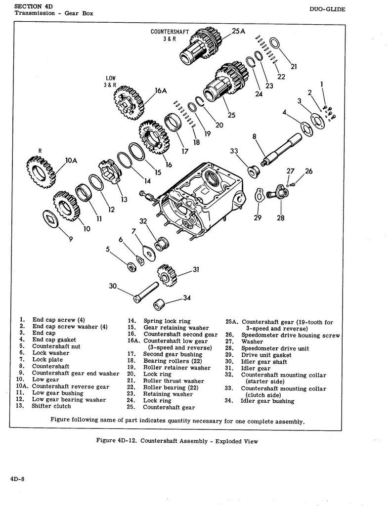 Panhead and Flathead site