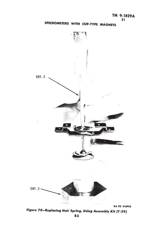 6. Stewart-Warner speedometers and tachometers, section I
