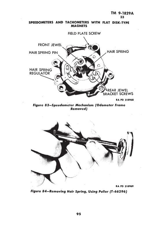 6. Stewart-Warner speedometers and tachometers, section II