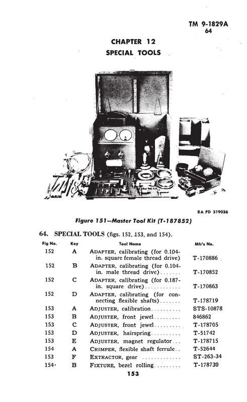 11. II Stewart-Warner 659-type drive joints