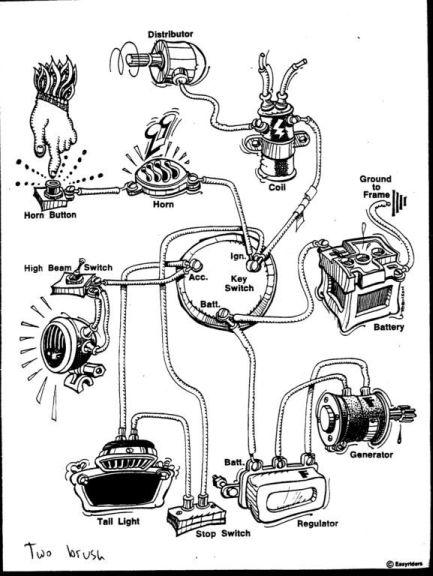 Wiring diagrams (Easyriders version)