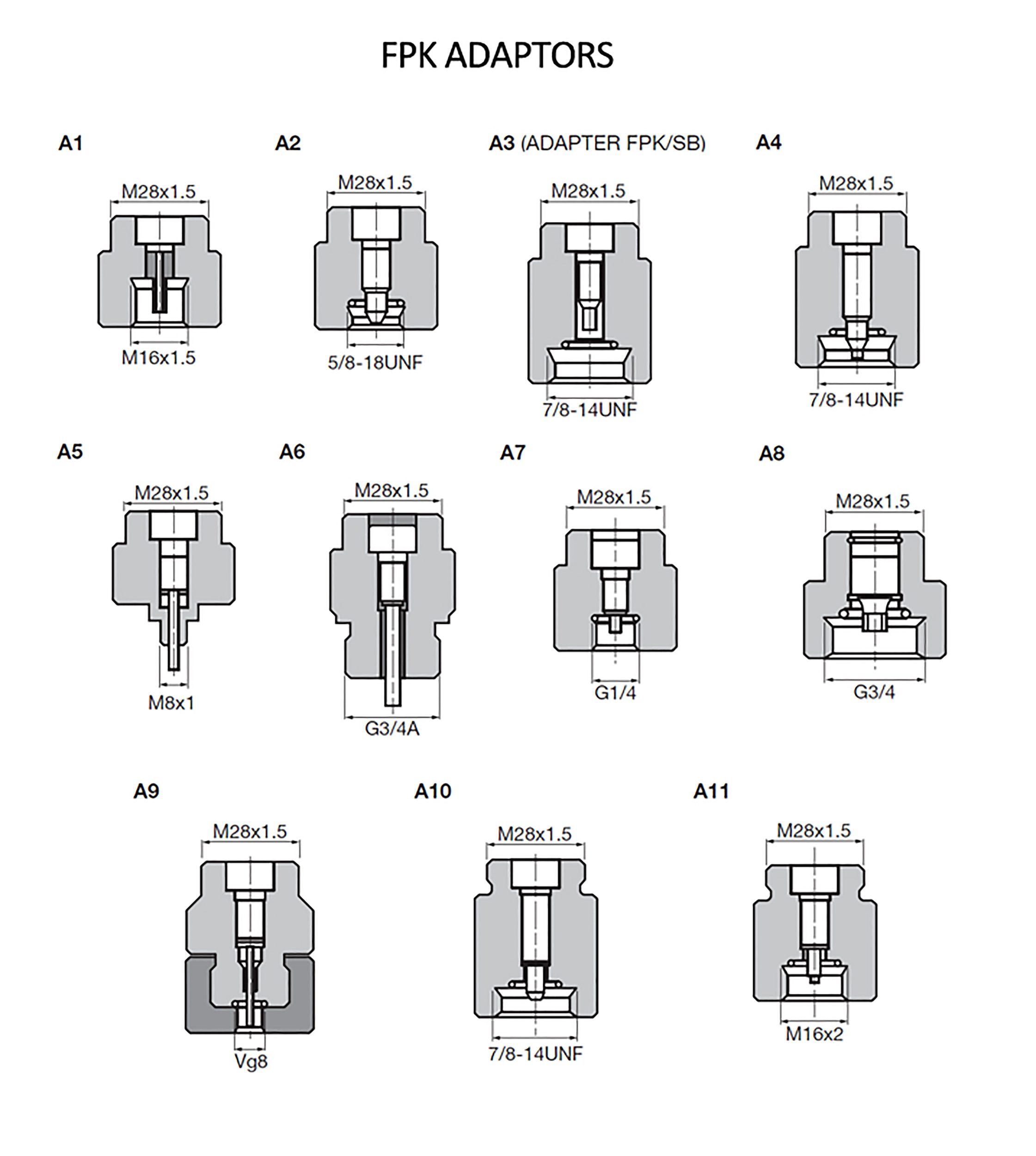 Hydac Accumulator Charge Kit Adaptors