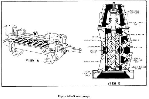 Wiring Diagram For Case 680 Backhoe Case 580CK Parts