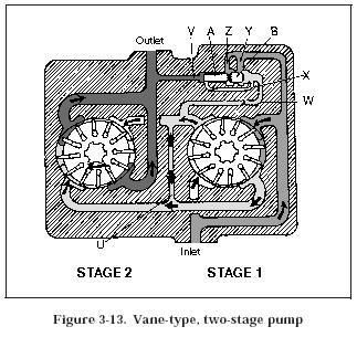 2 Stage Hydraulic Pump Diagram Two Stage Air Compressor