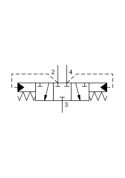 sunhydraulics_DSCH-DSEH-DSGH-DSIH